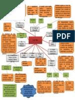 Mapa Karl Max.pptx