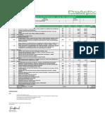Presupuesto Final Phd Magdalena - Proactive