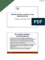 Modelo Politico TD