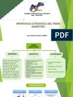 Importancia Estrategica Del Trade Marketing