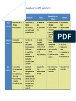 bexley public school pbl matrix part b
