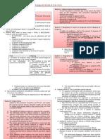 RULE 30-36 Civ Pro Reviewer V2 PDF