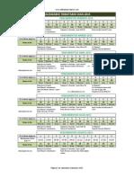 Calendario Tributario DIAN 2015