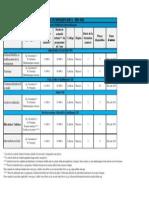 DEC Internationaux 2 2015-2016