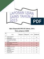 Laporan ujian 2015