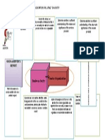 PSA 402 diagram