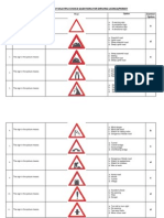 Theory test questions for driving license of Motorway Police Pakistan