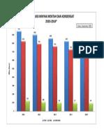 PRODUKSI MINYAK MENTAH DAN KONDENSAT 2010-2014* Total Crude Condensate Status