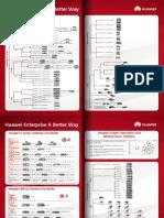 (InterOP 2112) IP Product Portfolio for USA
