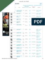 Calendario 2015 - Tenis -ATP Español