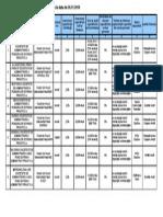 Analiza Comparativa Fonduri Pilon II_ 2014-11-26