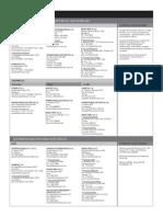 Solution Partners y Tableristas 2014