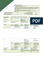 Metodología secuencias didacticas.docx