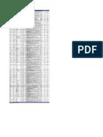 Lista de Proyectos Adjudicados y Concluidos 31-12-14(1)