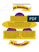 uni educational leadership conceptual framework