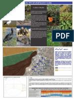 Analisis Ambiental Natural