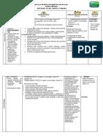 Rotina de Língua Portuguesa 2015 - 5º ANO (Março a Maio)