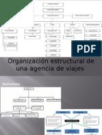 estructuradeunaagenciadeviaje-131126163953-phpapp01.ppt