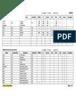 Ricoh-Gestetner-Savin 16 Disk Index