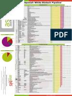 Spanish White Biotech Pipeline 2014