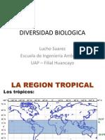 Sobre la Diversidad Biologica en el Peru