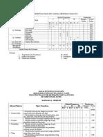 JPU MT T5 PPP1 2015