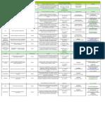 Directorio Entidades Relacionadas y Colaboradoras Del Sector en Colombia1