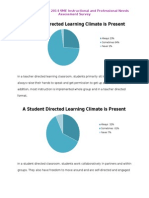 data results from 2014 instructional and professional needs assessment (2) (2)