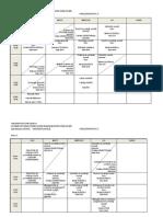 Orar Asistenta Sociala Licenta Sem II 2014-2015