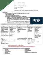 Resumen Hiponatremia