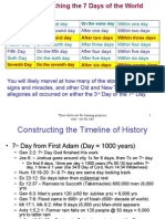3rd Day and 7th Day Conjunction