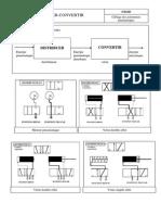 Distribuer-convertir_Verin.pdf