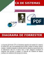 DINAMICA_DE_SISTEMAS__15455__ (1).pptx