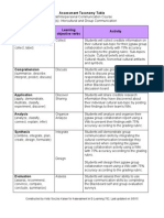 kelly's assessment taxonomy table