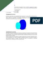 TRANSMISION MECANICA