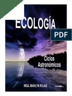Ciclo Astronomico