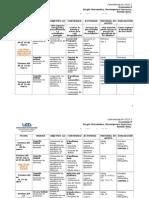 Calendarización  Economía II (1,2,3,4,5,6) 2015-1