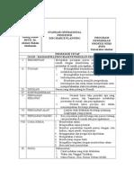 SOP Discharge Planning