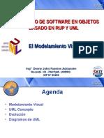 001 ISOO (Modelamiento Visual y UML)