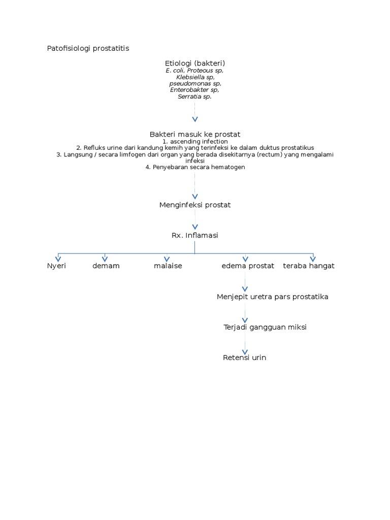Tejszérum és prosztatagyulladás - Masszírozók és vibrációs serkentők prosztata adenoma kezelésére
