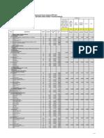 Areas Verdes y Recreacionales Precios Unitarios PPPF 2015