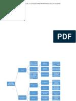 diagrama y linea de tiempo sobre los enfoque de la calidad