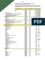Lista da ONU das Áreas Protegidas 2014 - Brasil