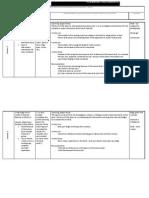 forward planning ict good copy