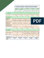 """Estado de Resultado Pres  Principales carreteras y autopistas de México Identificación de autopistas y carreteras de acceso restringidoLas autopistas y carreteras de acceso restringido son parte de la red federal decarreteras y se identifican mediante el uso de la letra """"D"""" añadida al final delnúmero de carretera.Carretera Federal 1"""