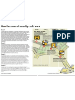 How the zones of security could work