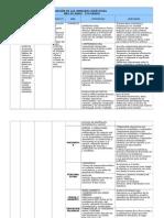 planificación anual 2014   5° grado.doc