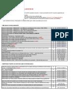 3197,Exemple-Laboroute-liste-d-essais-ve.xls