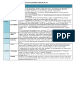 checklist for selecting an appropriate vft