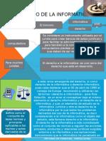 Exposicion Derecho Informatico Equipo 5